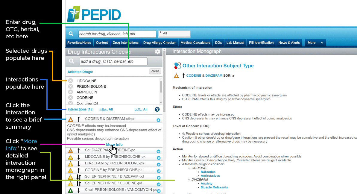 PEPID Connect Tutorial